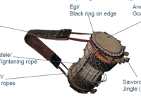 Yoruba talking drum